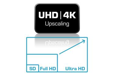 UHD/4K Upscaling