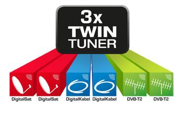 3x TwinTuner