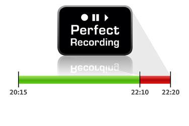 Perfect Recording