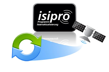 ISIPRO