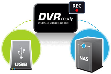 DVRready USB/NAS