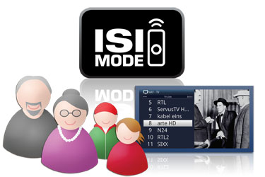 ISI Mode